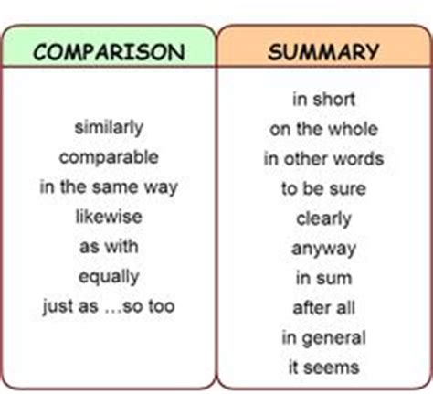 What is the difference between poetry and essay